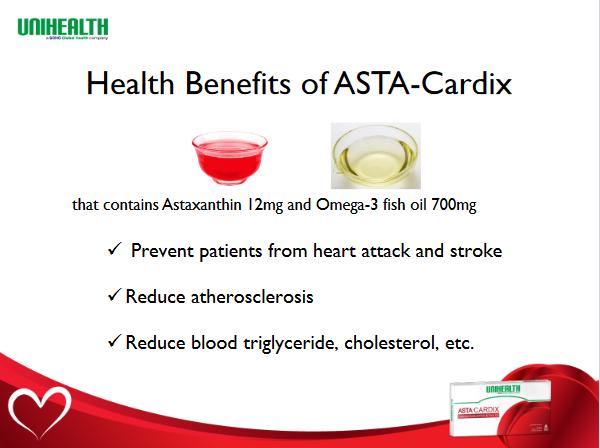 Astaxanthin Omega 3 Fish Oil No.1 Antioksidan